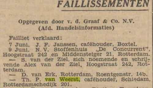 van weers de tijd 1933