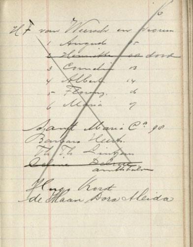 werkboekje 1920